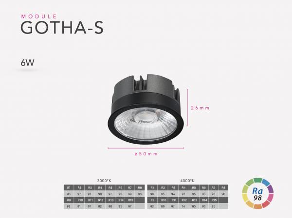 Dimensions Gotha 6w mini