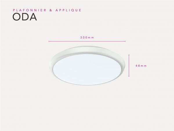 ODA dimensions